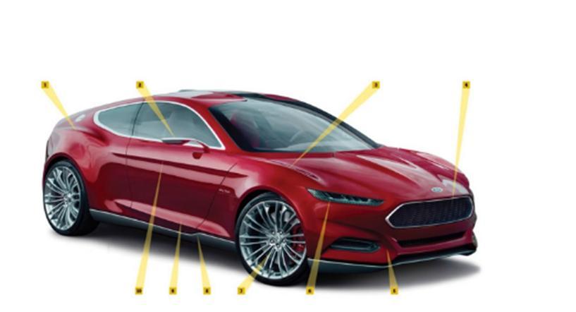 2020年的福特Evos可能是该想法的首款量产车型