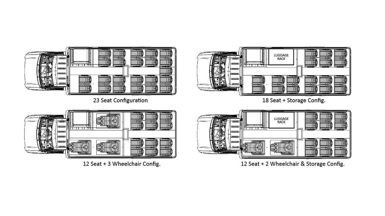 Optimal-EV宣布低层穿梭巴士由Proterra提供动力
