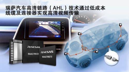 瑞萨电子推出新的汽车摄像头解决方案